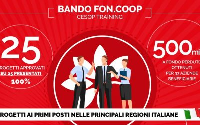 Esito Avviso 43 Bando Fon.Coop: un nuovo straordinario successo per Cesop Training